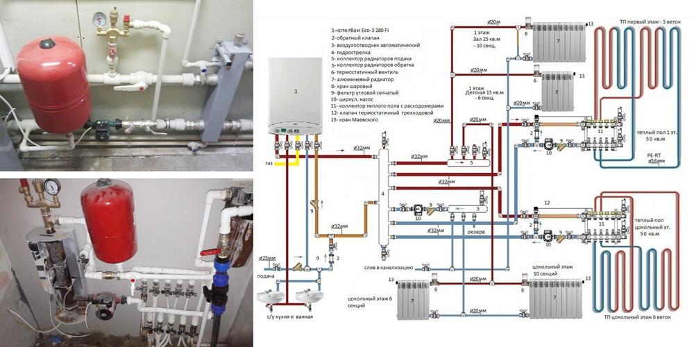 Схема закрытой системы отопления с принудительной циркуляцией.