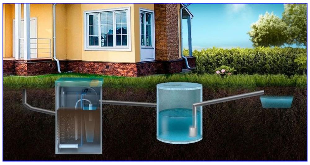 Схема принудительного водоотвода с насосом.