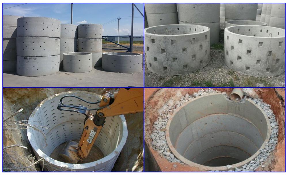 Разновидности бетонных колец для устройства выгребных ямы.