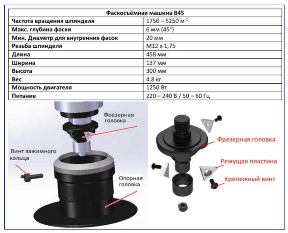 Технические характеристики и конструкция рабочей головки Euroboor B45.