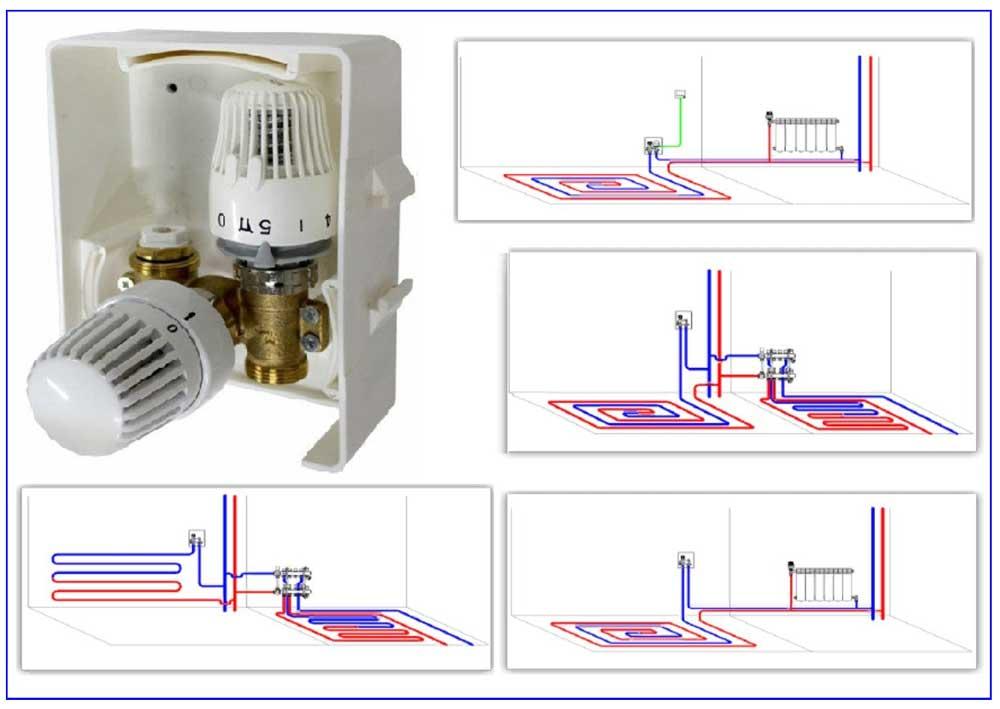 Вид и варианты подключения термомонтажного комплекта VT.ICBOX.