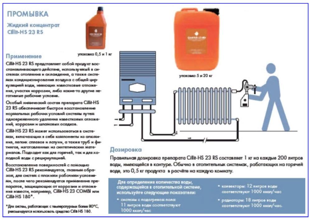 Схема и инструкция использования промывочных реагентов BWT для системы отопления.