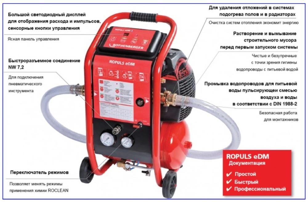 Характеристики компрессора для промывки системы отопления.