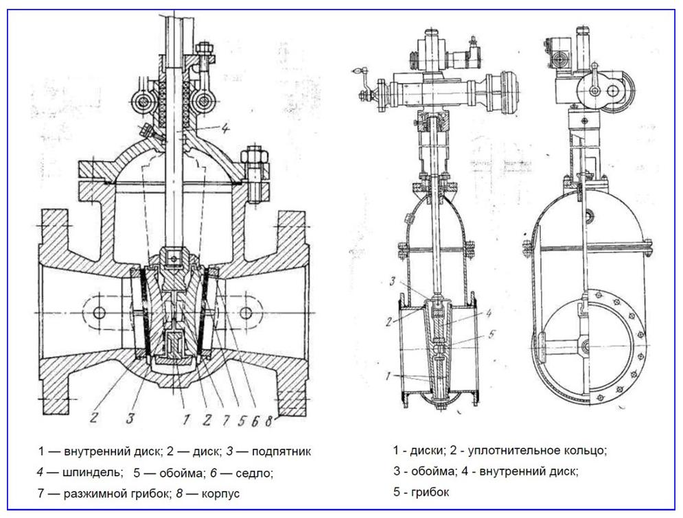 Арматура с составным клином и двумя дисками – конструкция.