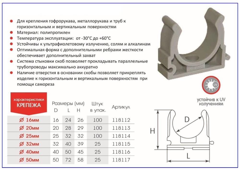 Размерные и физические параметры одиночных клипс на трубу.