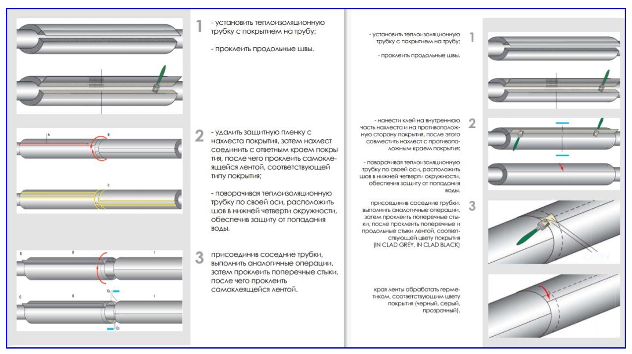 Монтаж теплоизоляции для труб их вспененных каучуковых трубок K-flex.