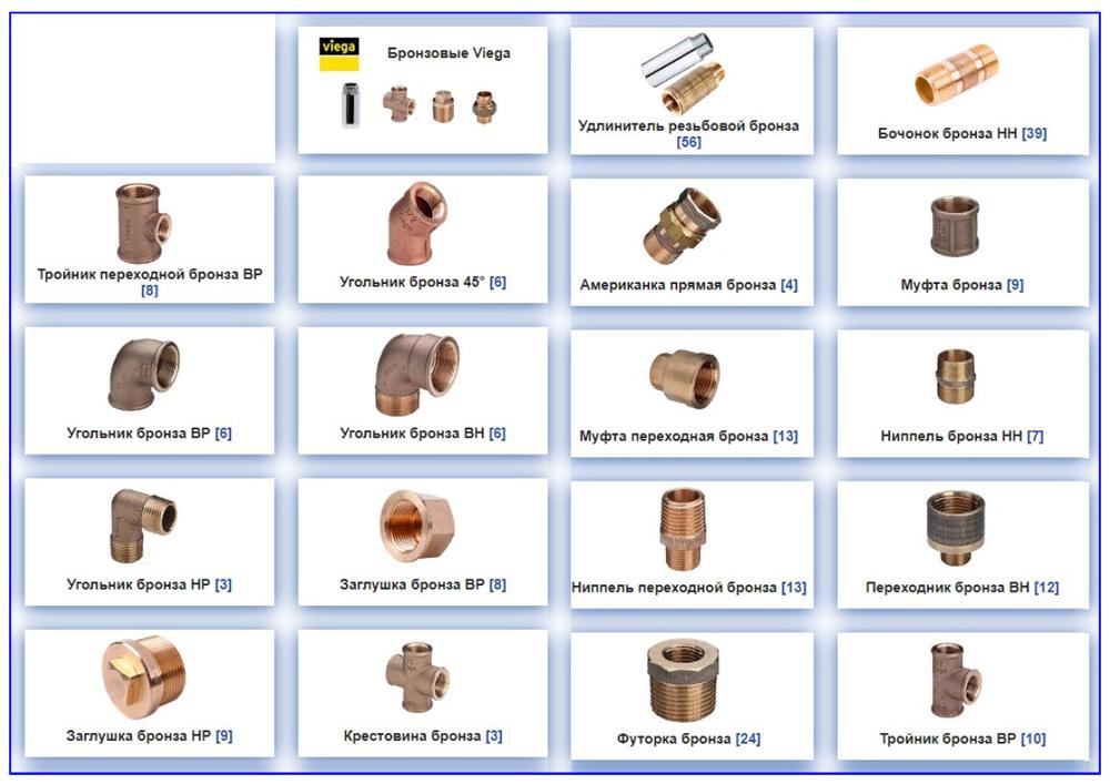 Ассортиментный перечень бронзовых фитингов от Viega.
