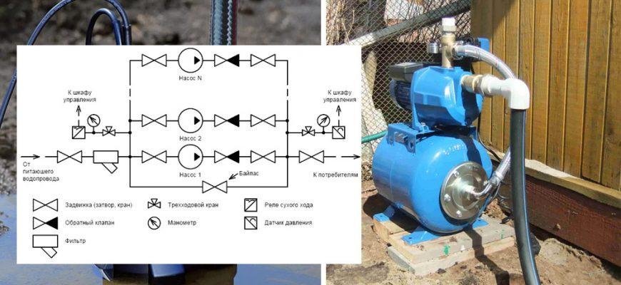 Обозначение насоса на схеме водоснабжения.