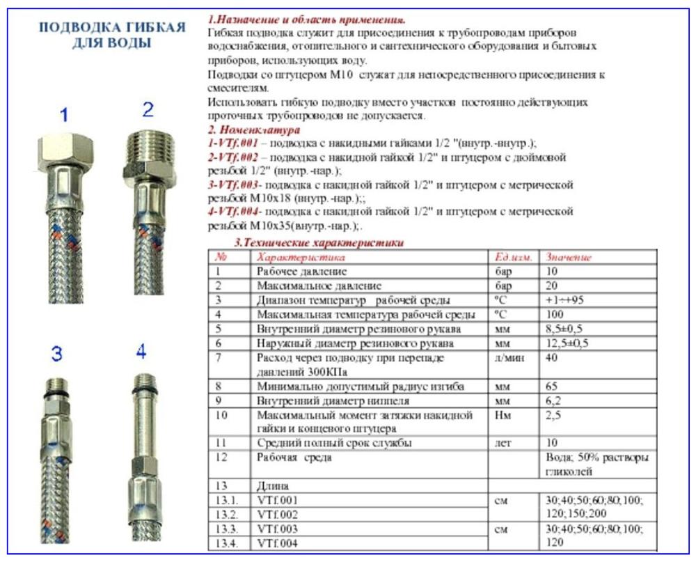 Технические характеристики подводок для воды Valtec.