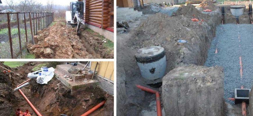 Расстояние от водопровода до фундамента.