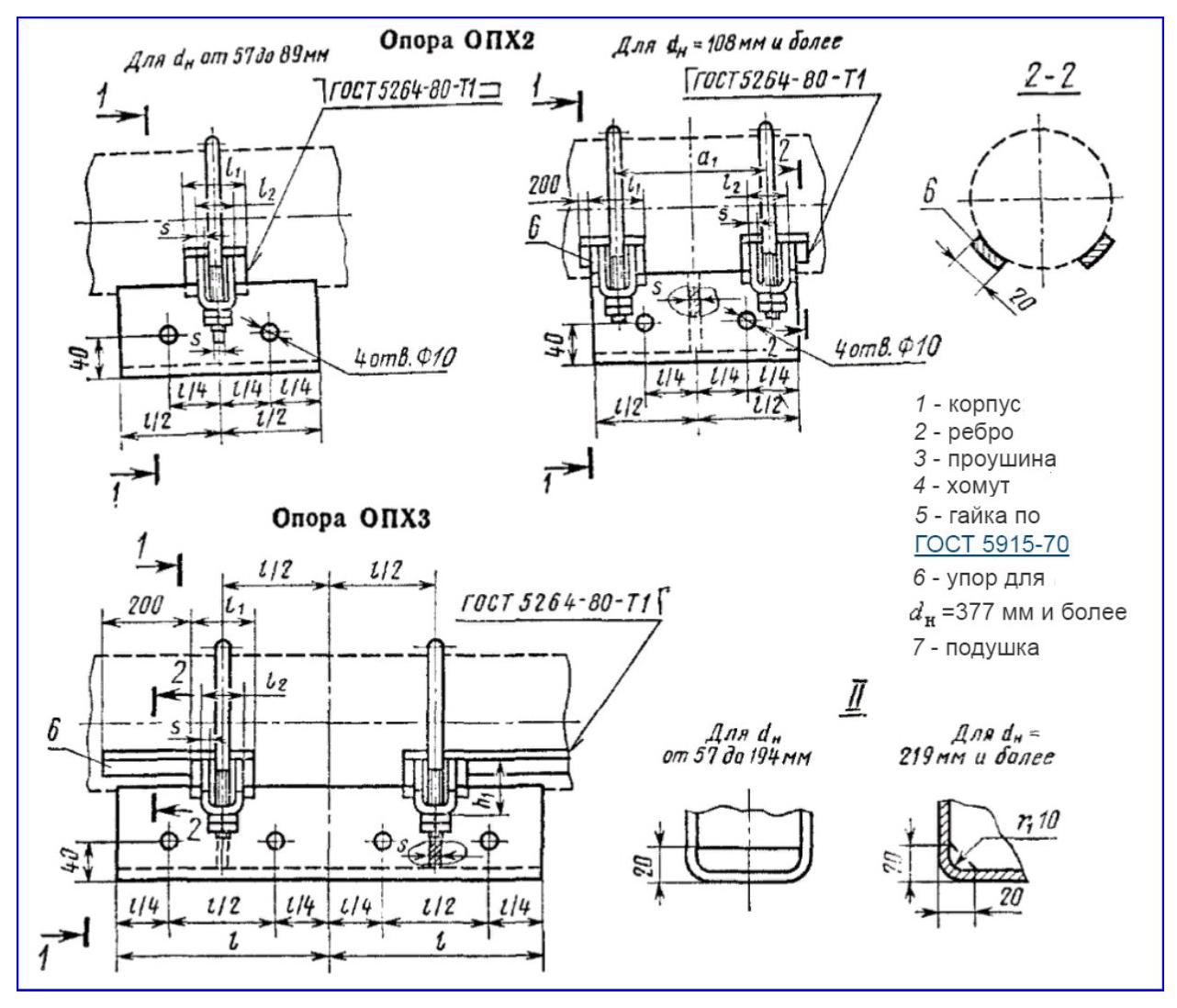 Конструктивное устройство скользящих опор ОХП2 и ОХП3.