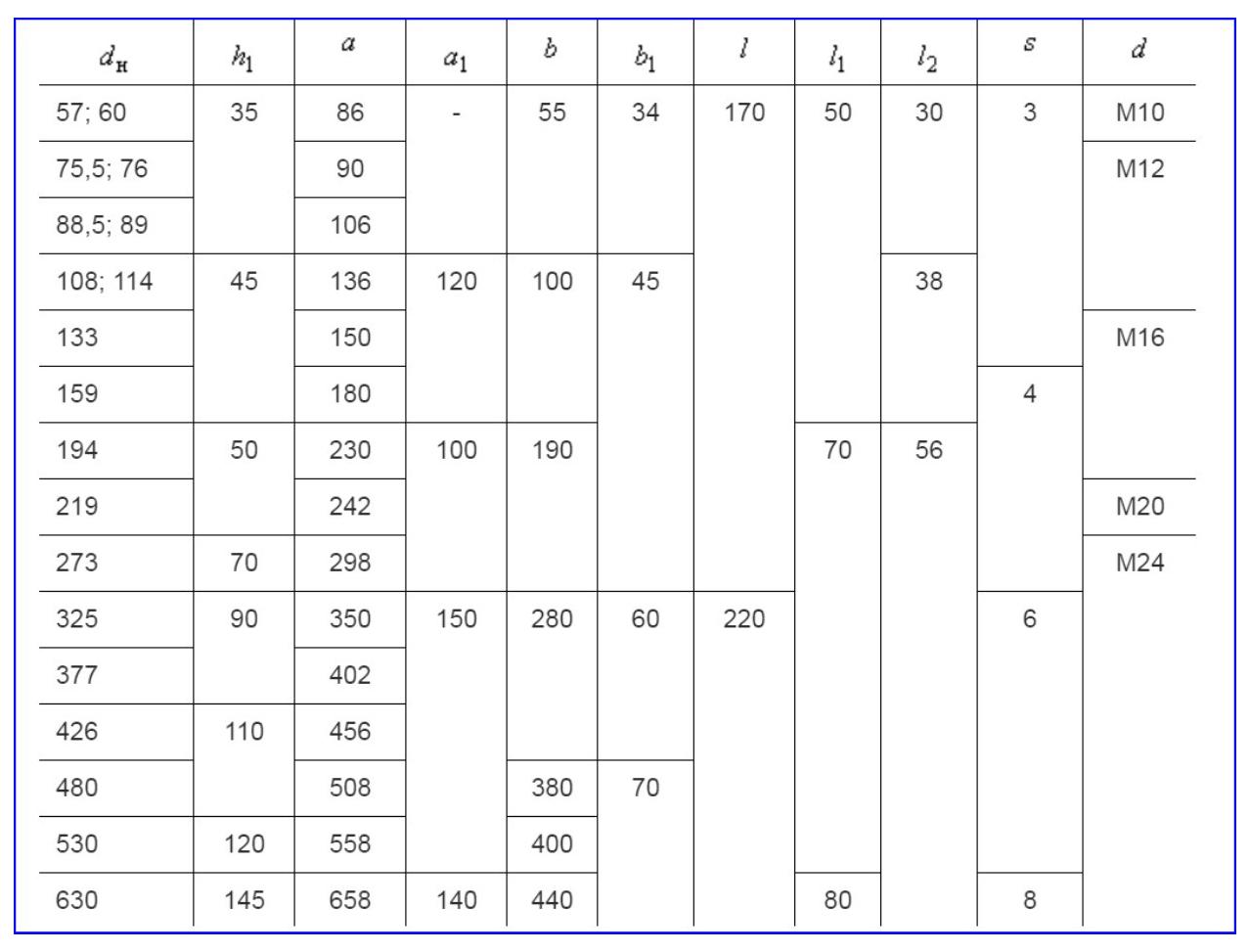 Типоразмеры скользящих опор ОПХ2 и ОПХ3.