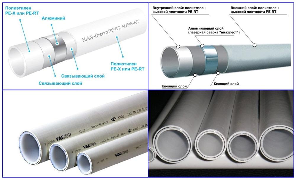 Строение металлопластиковых труб.