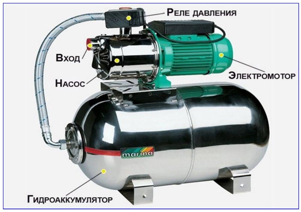 Реле реле давления для скважины в составе насосной станции.