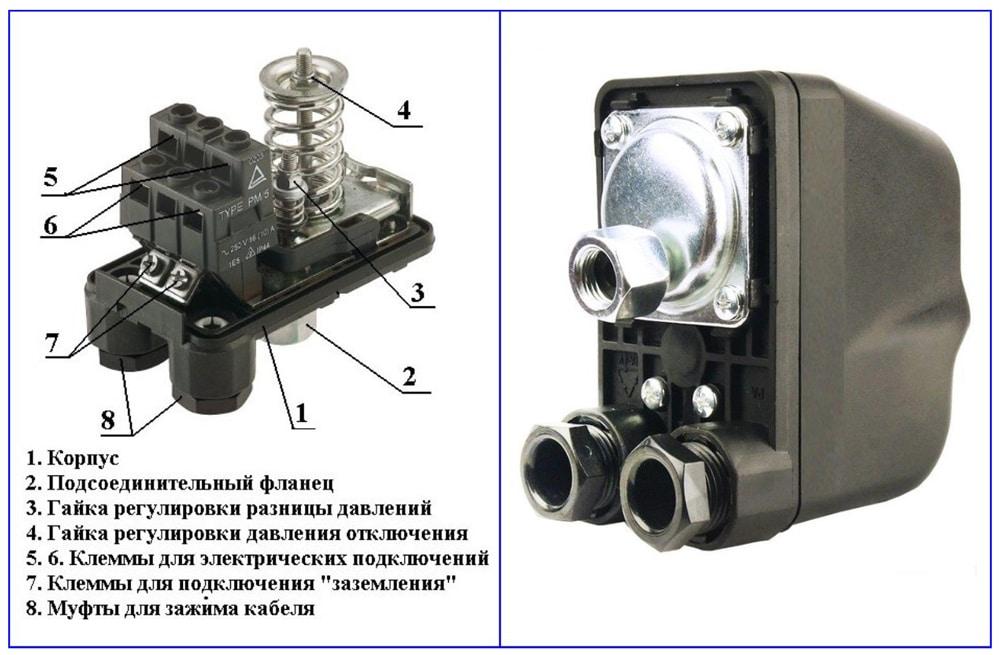 Конструкция и внешний вид реле давления для скважины РДМ-5.
