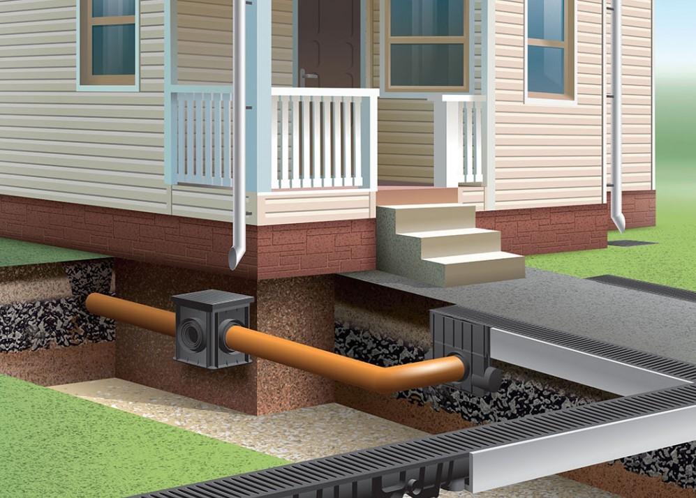 Как сделать ливневую канализацию в частном доме своими руками