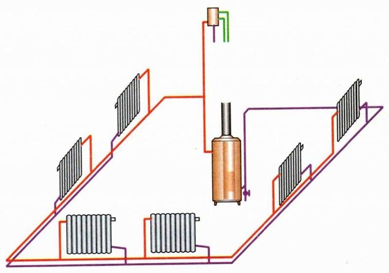 Однотрубная система водяного отопления частного дома